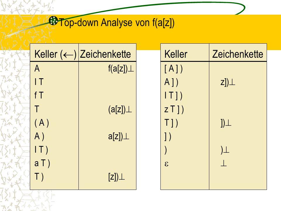 Top-down Analyse von f(a[z])